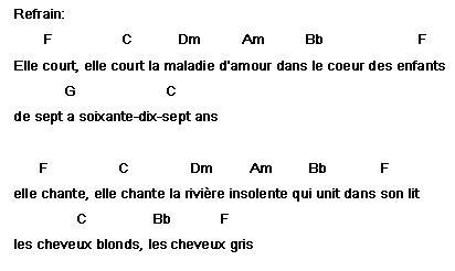 Notion D Harmonie